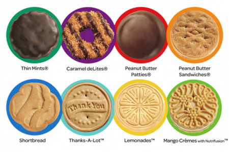 Inflation is the reason those cookies will cost more