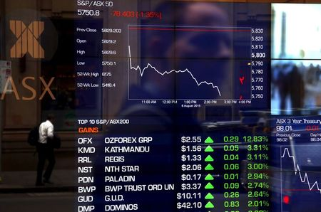 Australia shares higher at close of trade; S&P/ASX 200 up 0.79percent